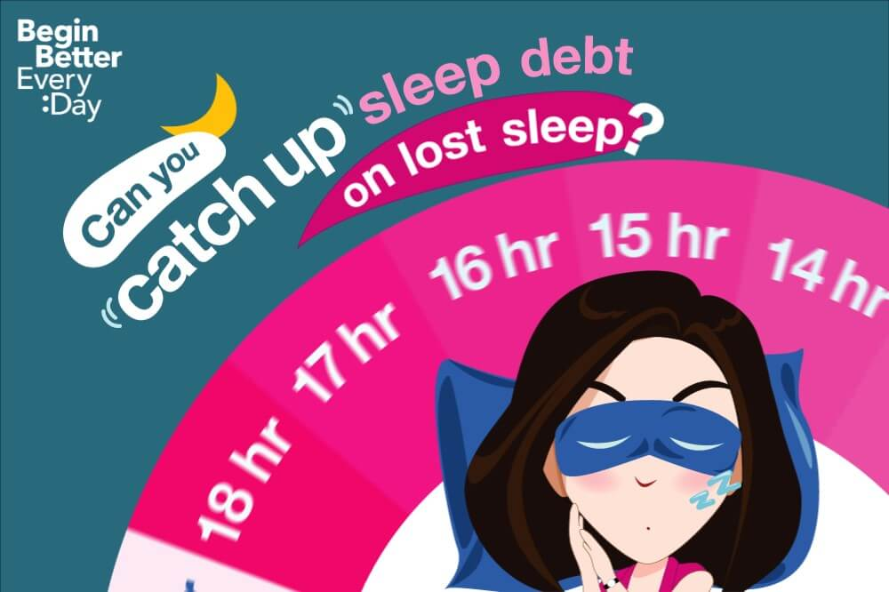 How long does it take to make up sleep debt?