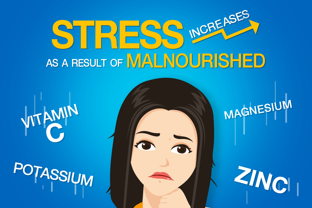 Chronic sickness from chronic stress?